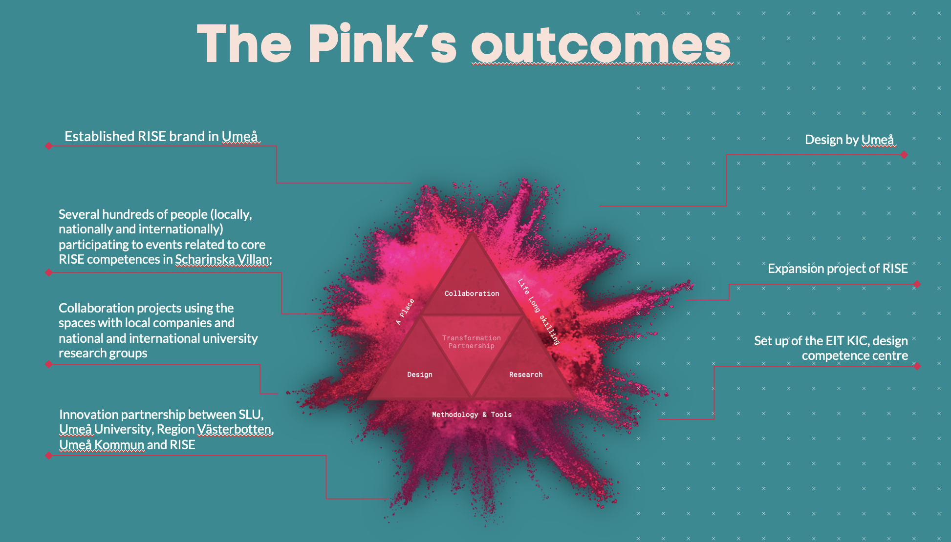 the pink outcomes