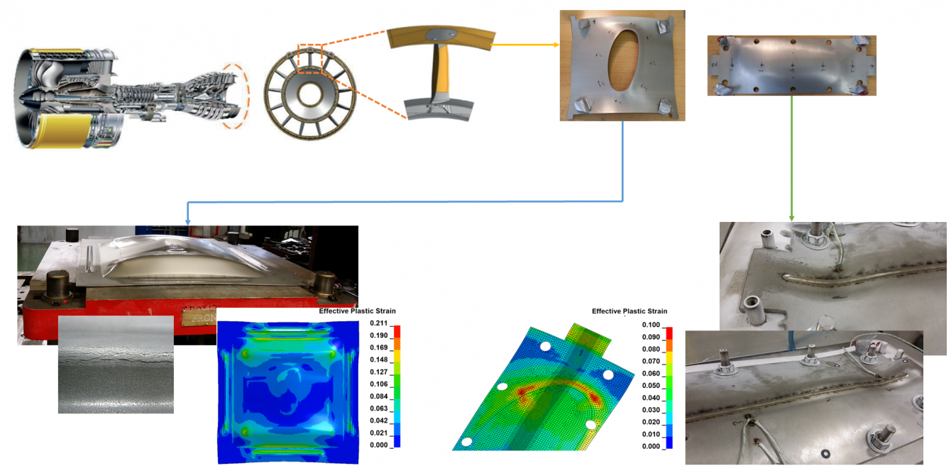 FE simulation of forming and welding for the manufacture of sheet-metal components for aircraft engines in superalloys