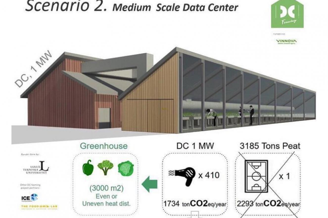 ICE datacenter research testbed innovation AI experiment cloud IT infrastructure heat re-use green house